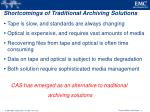 shortcomings of traditional archiving solutions
