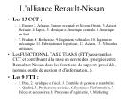 l alliance renault nissan3