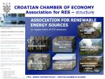 croatian chamber of economy association for res structure