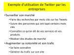 exemple d utilisation de twitter par les entreprises
