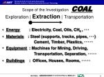 scope of the investigation coal exploration extraction transportation