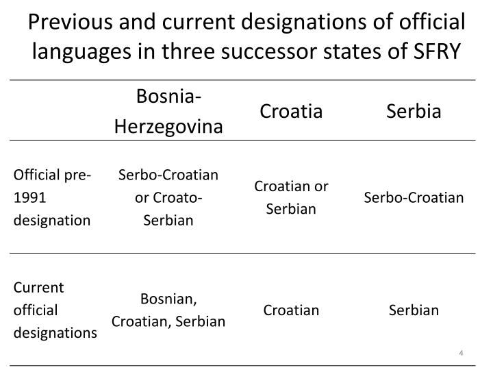Previous and current designations of official languages in three successor states of SFRY