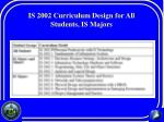 is 2002 curriculum design for all students is majors
