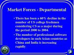 market forces departmental