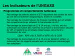 les indicateurs de l ungass