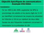 objectifs sp cifiques de communication exemple vih sida