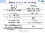 status of d ata set delivery