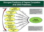 strongest predictors of degree completion fall 2003 freshmen