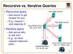 recursive vs iterative queries