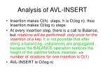 analysis of avl insert