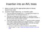 insertion into an avl trees