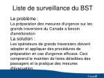 liste de surveillance du bst1