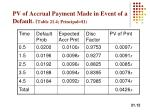pv of accrual payment made in event of a default table 21 4 principal 1
