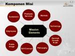 komponen misi