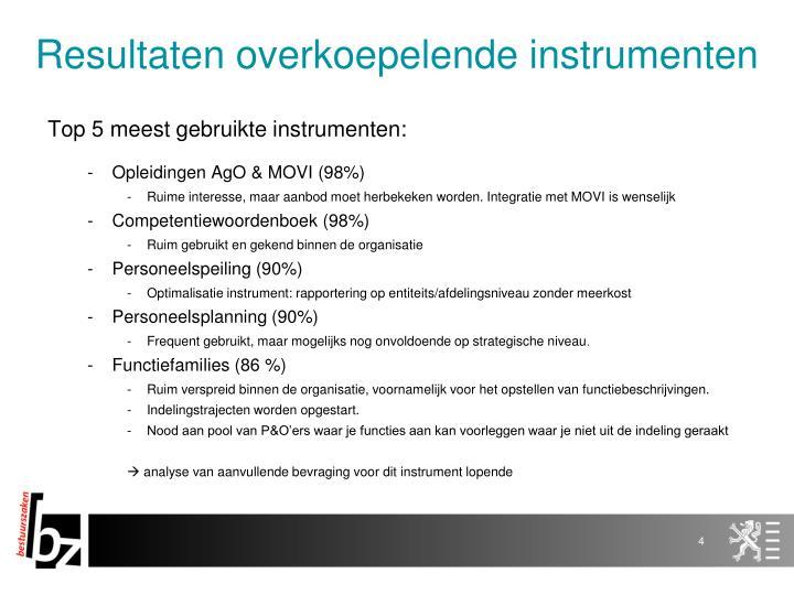 Resultaten overkoepelende instrumenten