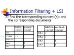 information filtering lsi6
