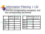 information filtering lsi7