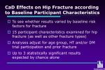 cad effects on hip fracture according to baseline participant characteristics