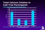 total calcium intakes in cad trial participants