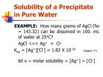 solubility of a precipitate in pure water
