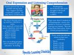 oral expression and listening comprehension