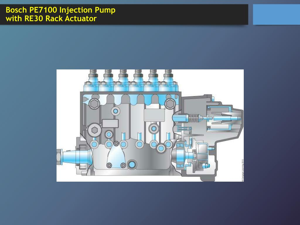 PPT - Port-Helix Metering Injection Pumps Chapter 22 PowerPoint