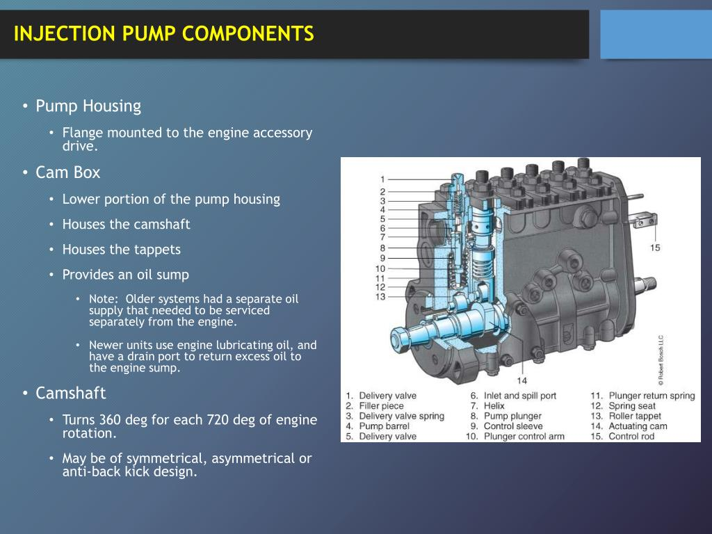 PPT - Port-Helix Metering Injection Pumps Chapter 22