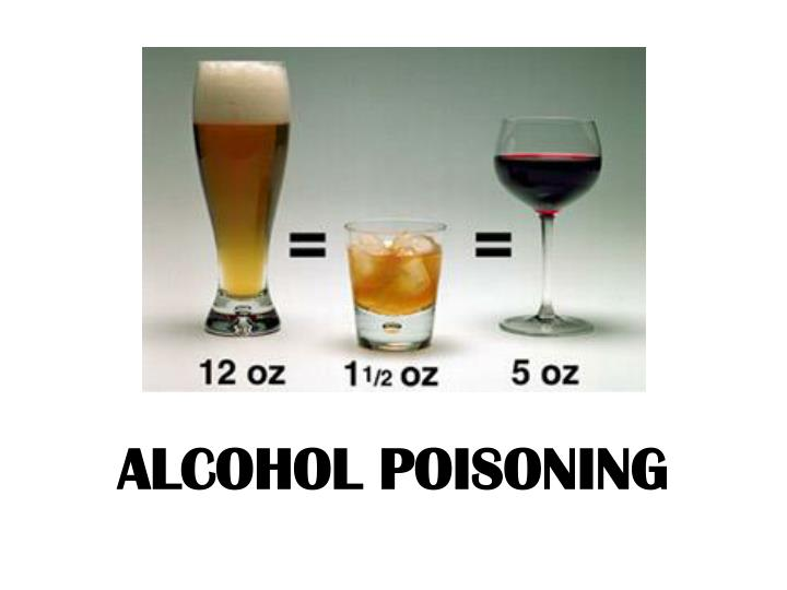 alcohol poisoning n.