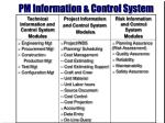 pm information control system