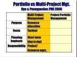 portfolio vs multi project mgt dye pennypacker pmi 2000