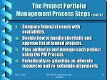 the project portfolio management process steps cont d1
