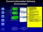 current information delivery environment