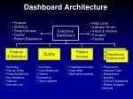 dashboard architecture
