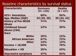 baseline characteristics by survival status