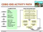 cdbg idis activity path