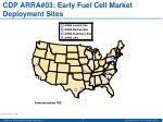 cdp arra 03 early fuel cell market deployment sites