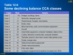 table 12 8 some declining balance cca classes