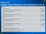 table 12 9 capital cost allowance for investment a or b