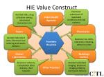 hie value construct1