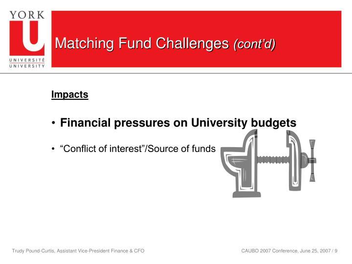 Matching Fund Challenges