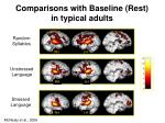 comparisons with baseline rest in typical adults