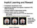 implicit learning and reward