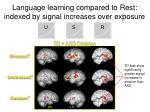 language learning compared to rest indexed by signal increases over exposure