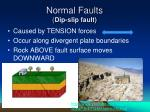 normal faults dip slip fault
