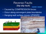 reverse faults dip slip fault