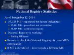 national registry statistics
