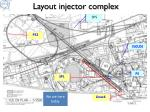 layout injector complex