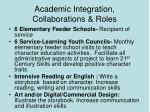 academic integration collaborations roles