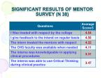 significant results of mentor survey n 38