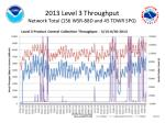 2013 level 3 throughput network total 156 wsr 88d and 45 tdwr spg